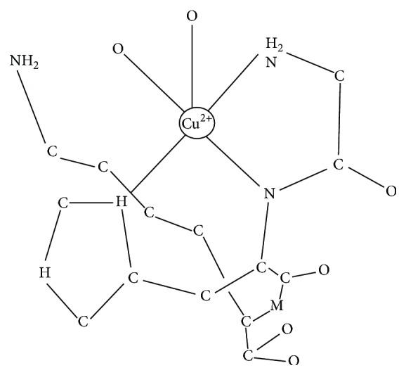 GHK-Cu complexed with copper